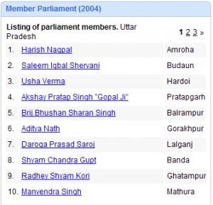 india_elections_members