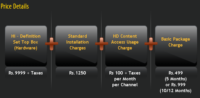 Sun Direct DTH launches India's first HD TV service- woikr