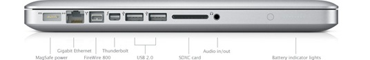 Macbook-Pro-Side-ports
