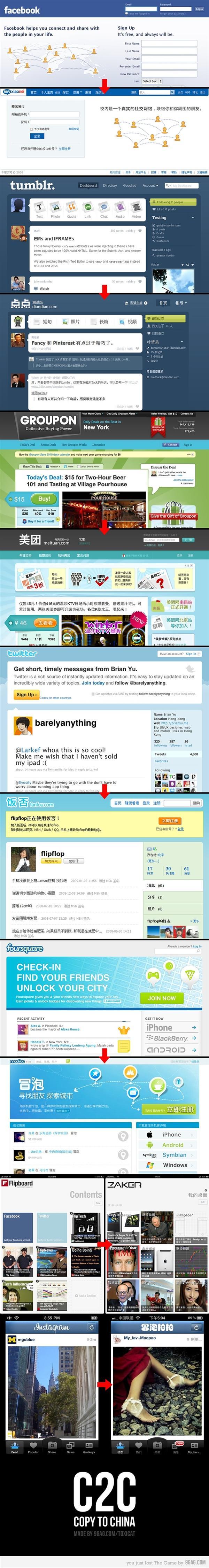 Internet Clones in China