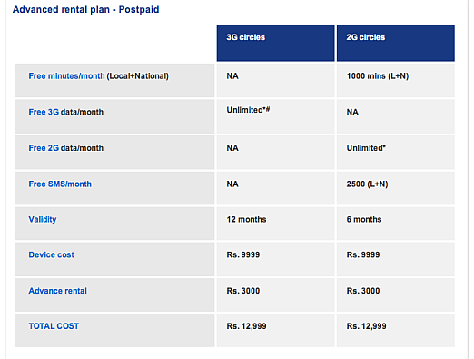 aircel iphone 3gs postpaid plans