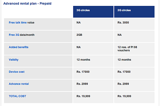 aircel iphone 3gs prepaid plans