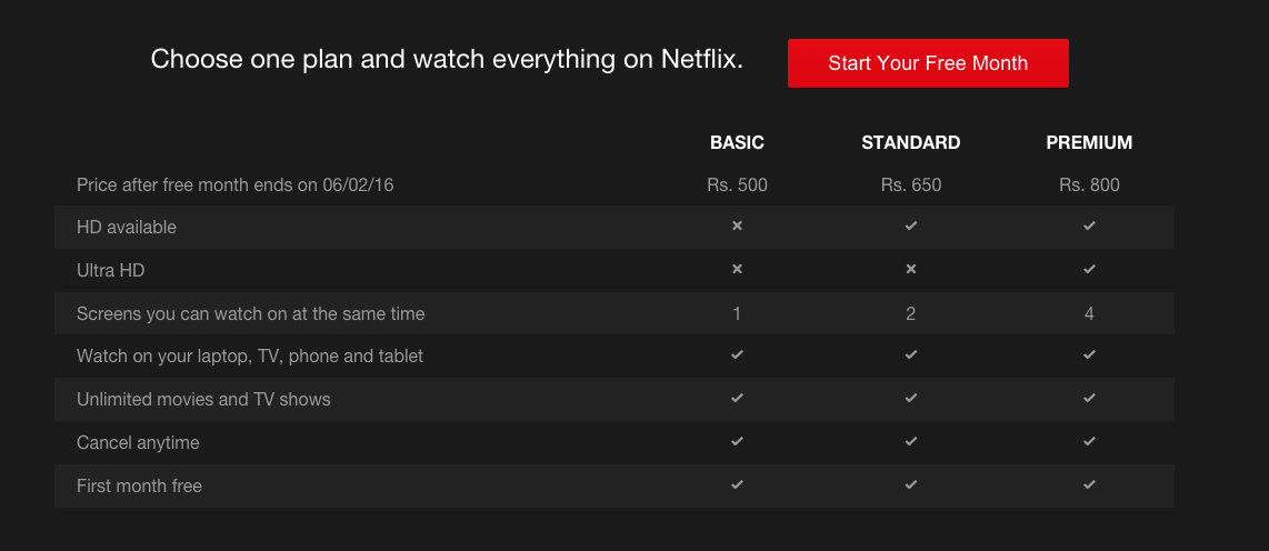 netflix-plans-pricing-India